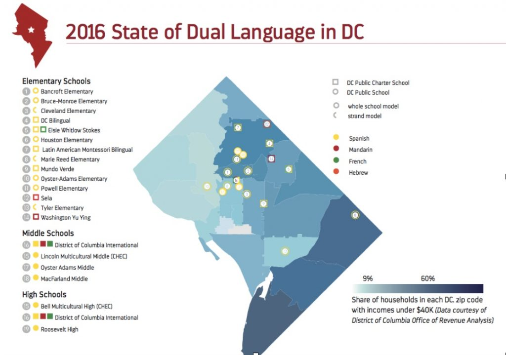 bilingualeducationdc
